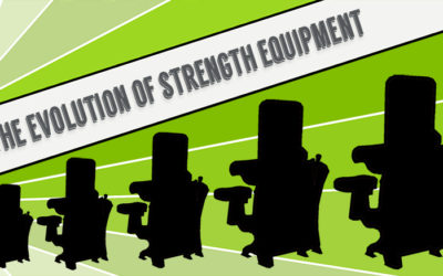 The Evolution of Strength Training Equipment [or lack there of]